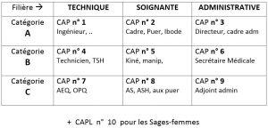 capl-repartition